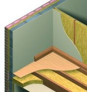 Rockwool slab insulation